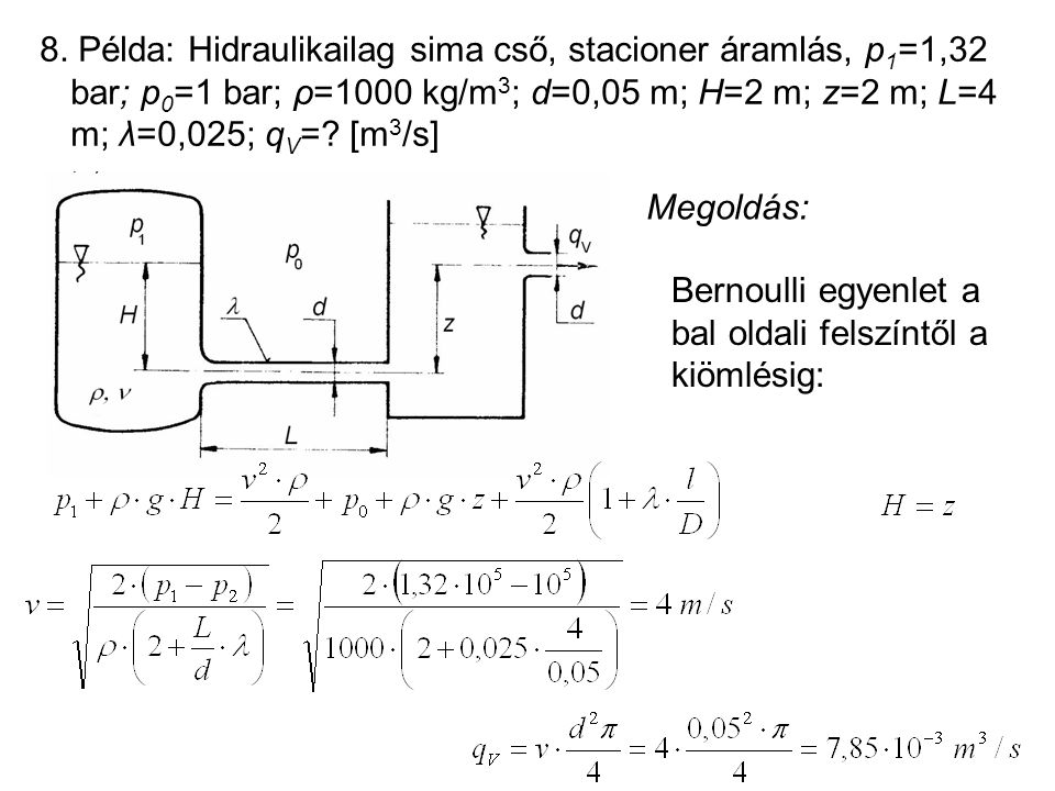 8. Példa: Hidraulikailag sima cső, stacioner áramlás, p1=1,32 bar; p0=1 bar; ρ=1000 kg/m3; d=0,05 m; H=2 m; z=2 m; L=4 m; λ=0,025; qV= [m3/s]